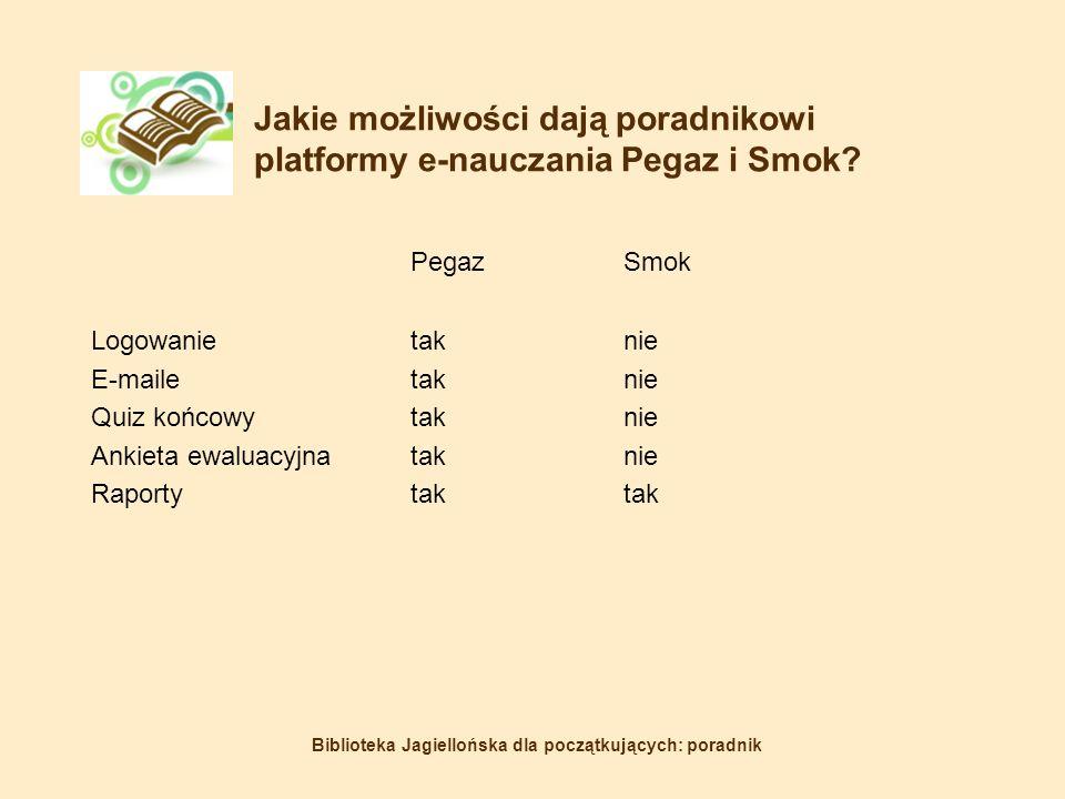 Jakie możliwości dają poradnikowi platformy e-nauczania Pegaz i Smok