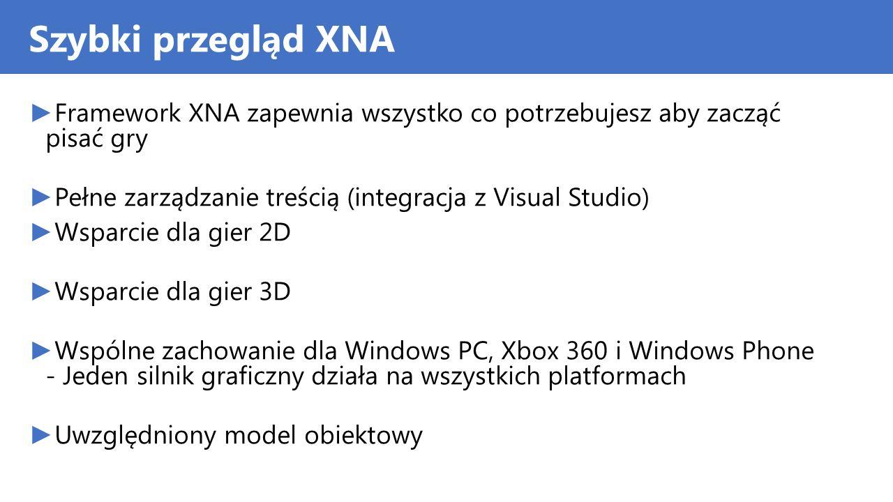 Szybki przegląd XNA Framework XNA zapewnia wszystko co potrzebujesz aby zacząć pisać gry. Pełne zarządzanie treścią (integracja z Visual Studio)