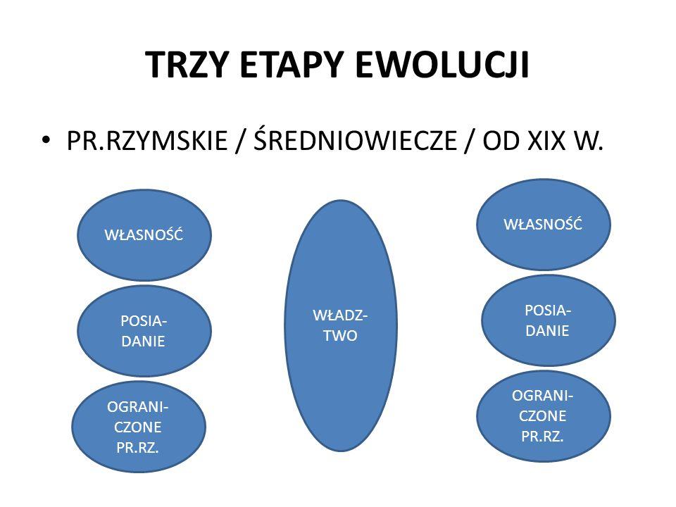 TRZY ETAPY EWOLUCJI PR.RZYMSKIE / ŚREDNIOWIECZE / OD XIX W. WŁASNOŚĆ