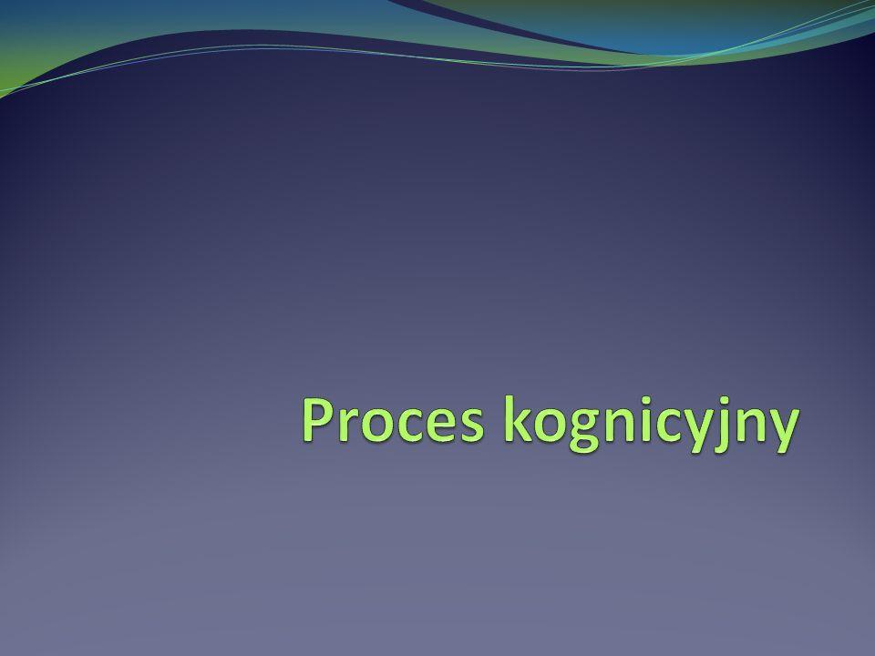 Proces kognicyjny