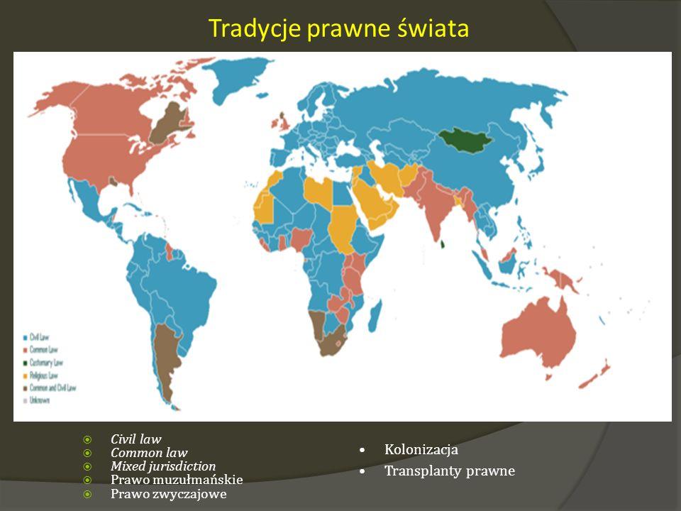Tradycje prawne świata