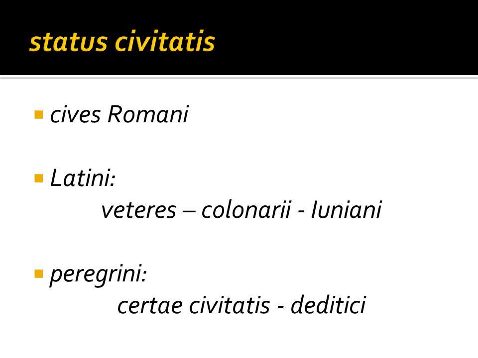 status civitatis cives Romani Latini: veteres – colonarii - Iuniani