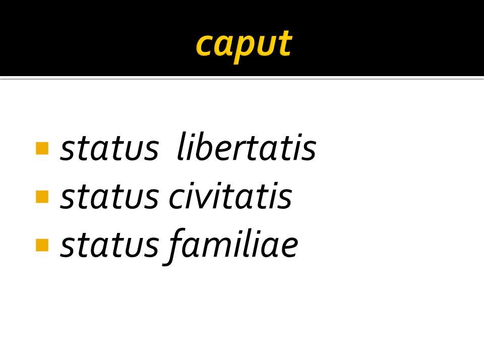 caput status libertatis status civitatis status familiae