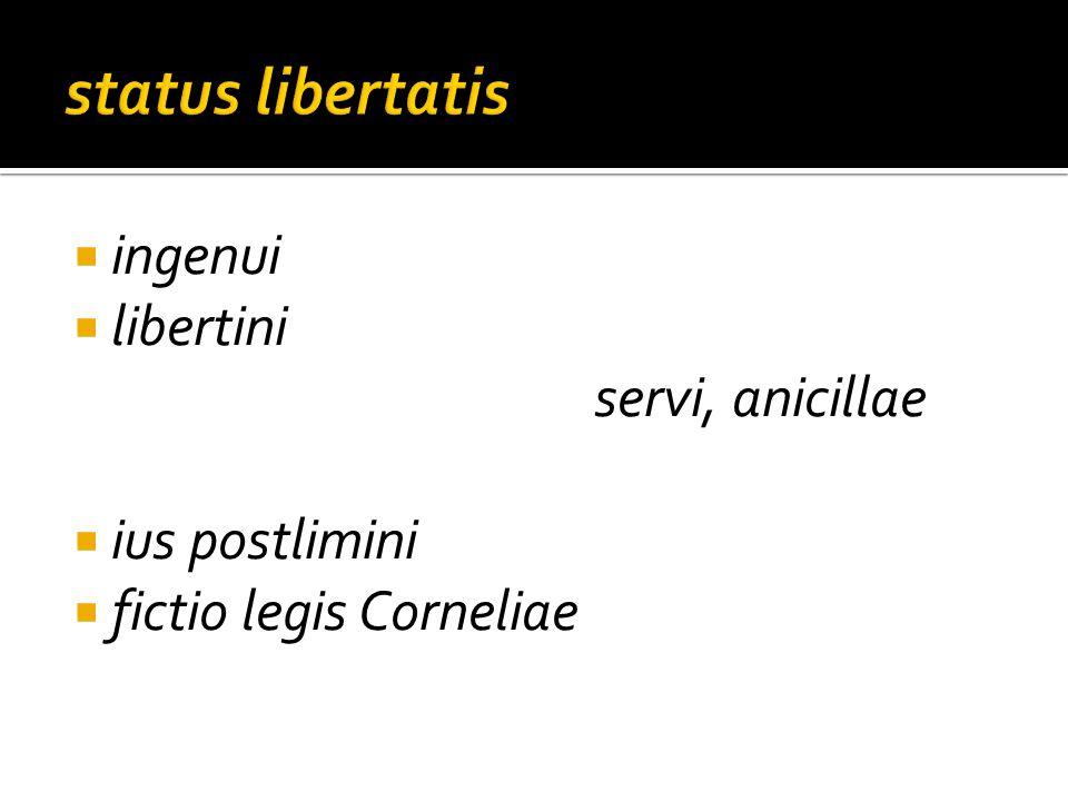 status libertatis ingenui libertini servi, anicillae ius postlimini