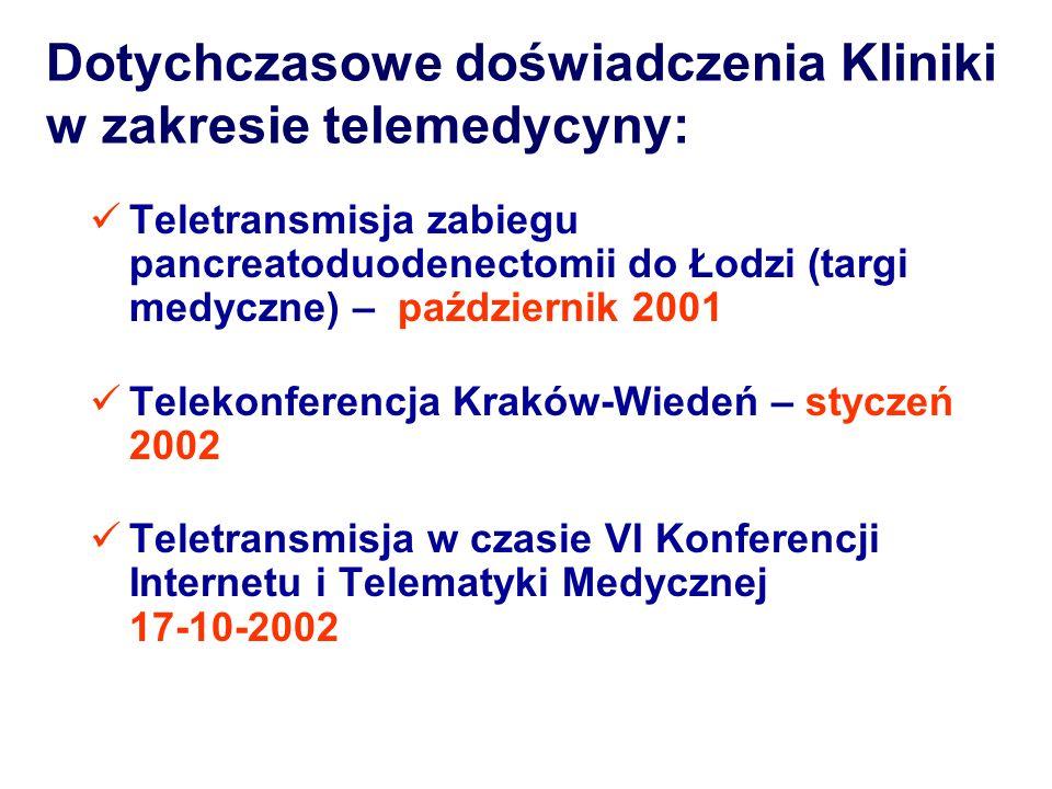 Dotychczasowe doświadczenia Kliniki w zakresie telemedycyny:
