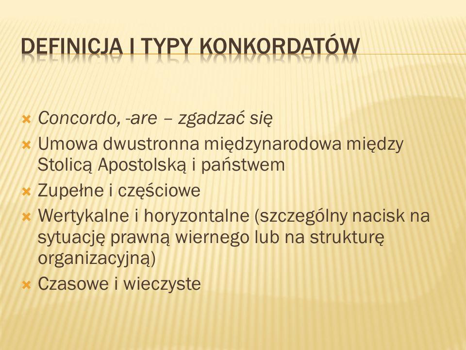 Definicja i typy konkordatów