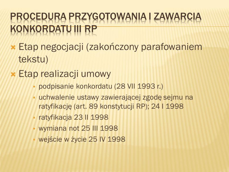Procedura przygotowania i zawarcia konkordatu III RP
