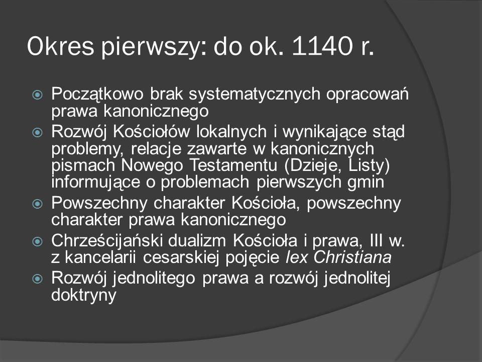 Okres pierwszy: do ok. 1140 r. Początkowo brak systematycznych opracowań prawa kanonicznego.