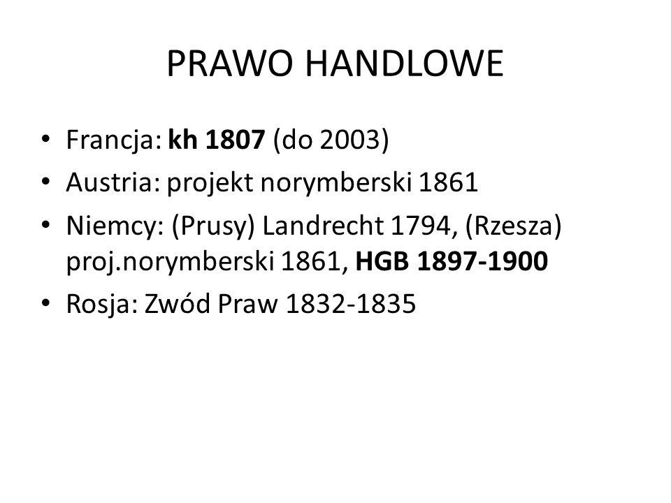 PRAWO HANDLOWE Francja: kh 1807 (do 2003)