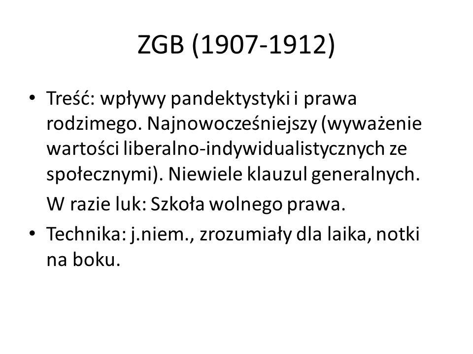 ZGB (1907-1912)