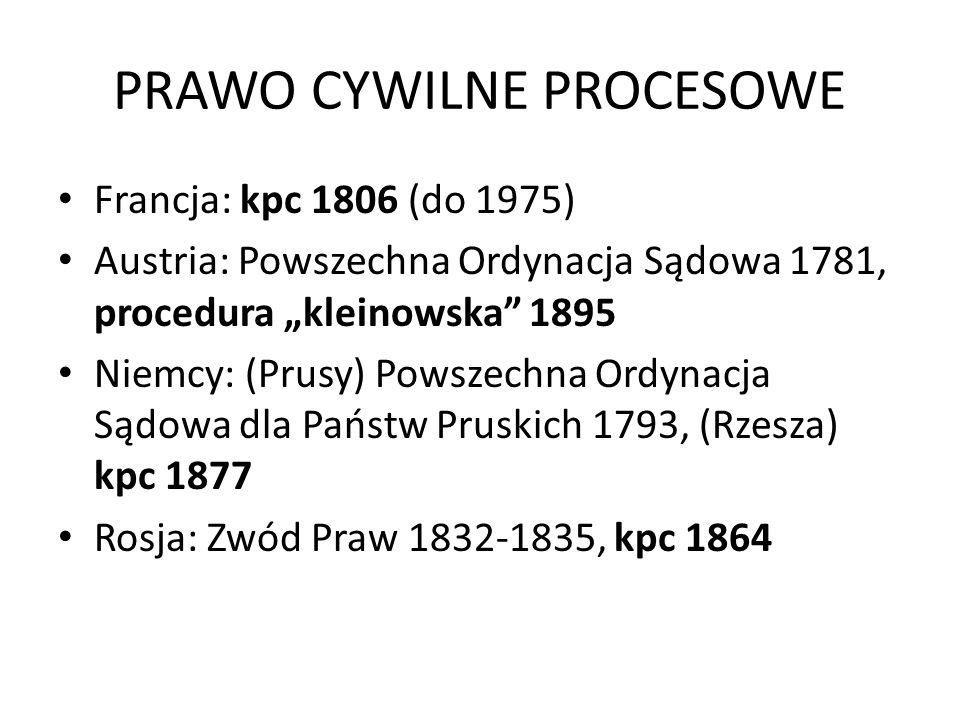 PRAWO CYWILNE PROCESOWE
