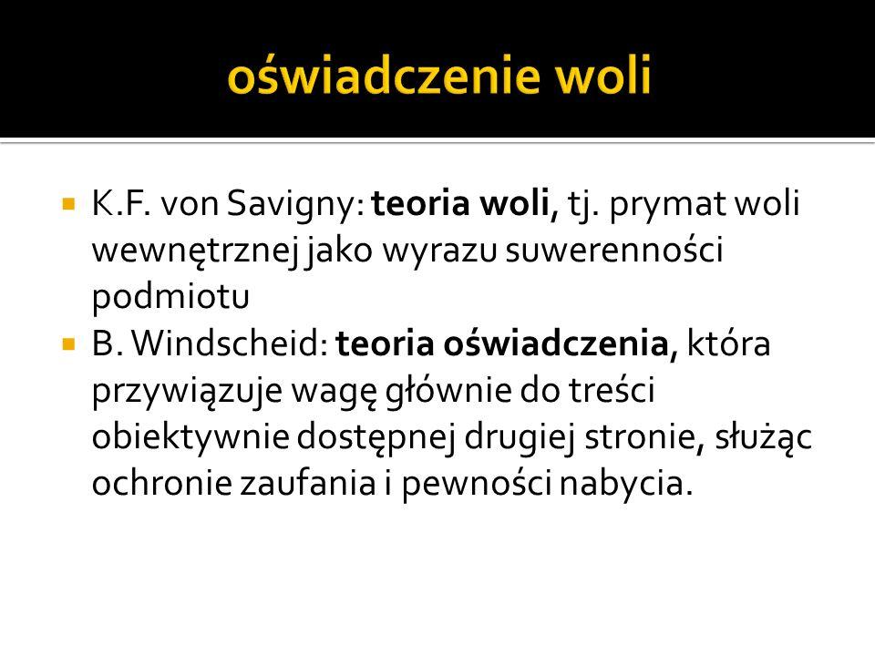 oświadczenie woli K.F. von Savigny: teoria woli, tj. prymat woli wewnętrznej jako wyrazu suwerenności podmiotu.