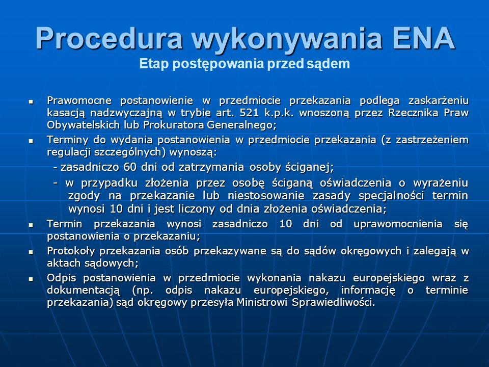 Procedura wykonywania ENA Etap postępowania przed sądem