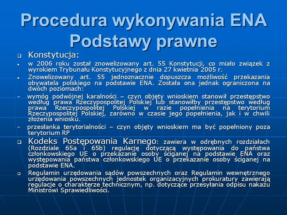 Procedura wykonywania ENA Podstawy prawne