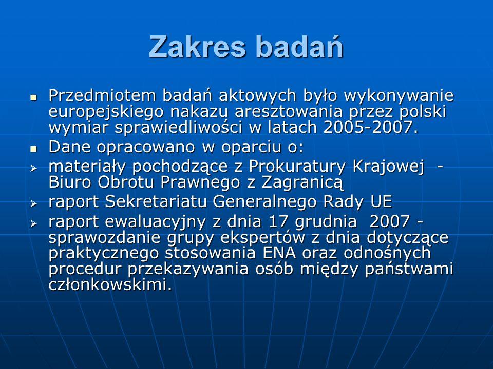 Zakres badań Przedmiotem badań aktowych było wykonywanie europejskiego nakazu aresztowania przez polski wymiar sprawiedliwości w latach 2005-2007.