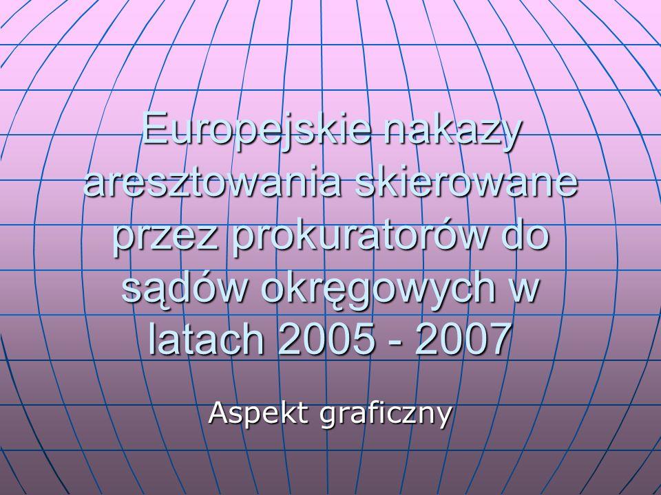 Europejskie nakazy aresztowania skierowane przez prokuratorów do sądów okręgowych w latach 2005 - 2007
