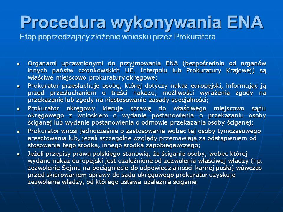 Procedura wykonywania ENA Etap poprzedzający złożenie wniosku przez Prokuratora