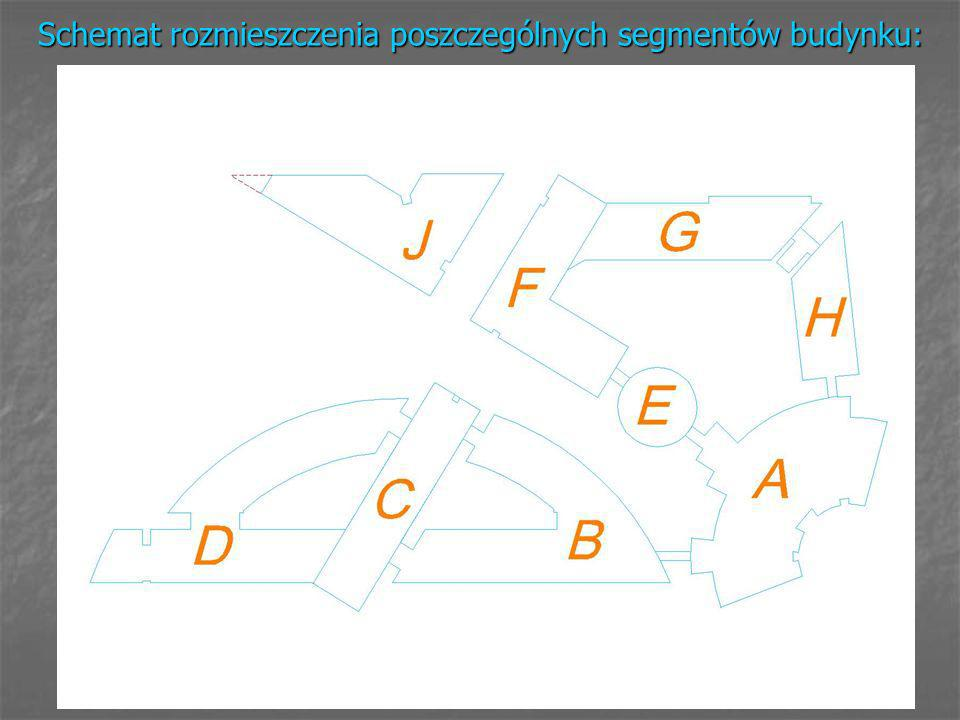 Schemat rozmieszczenia poszczególnych segmentów budynku: