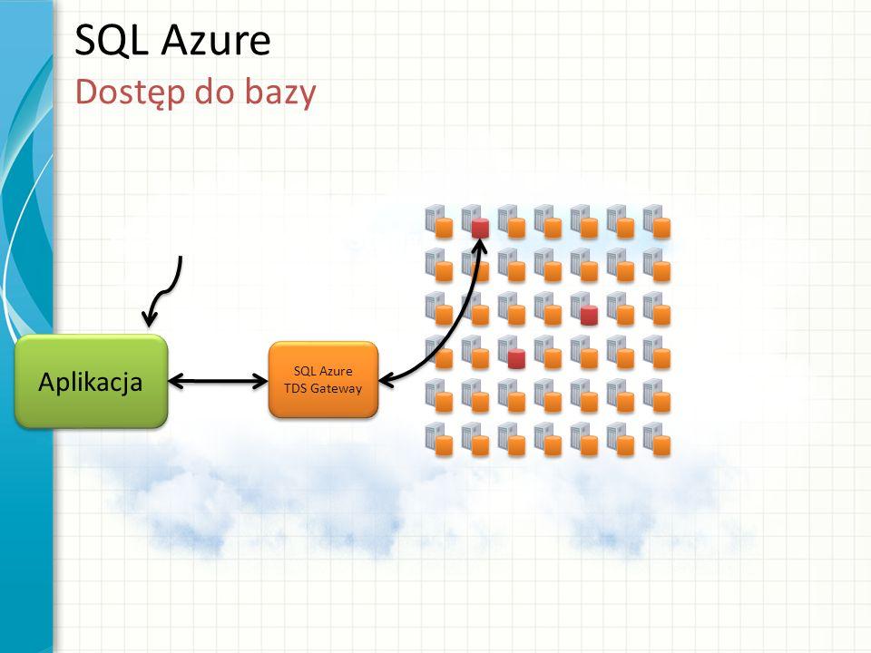 SQL Azure Dostęp do bazy