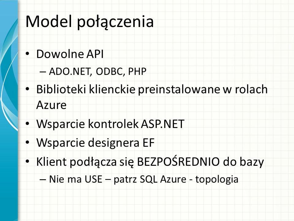 Model połączenia Dowolne API