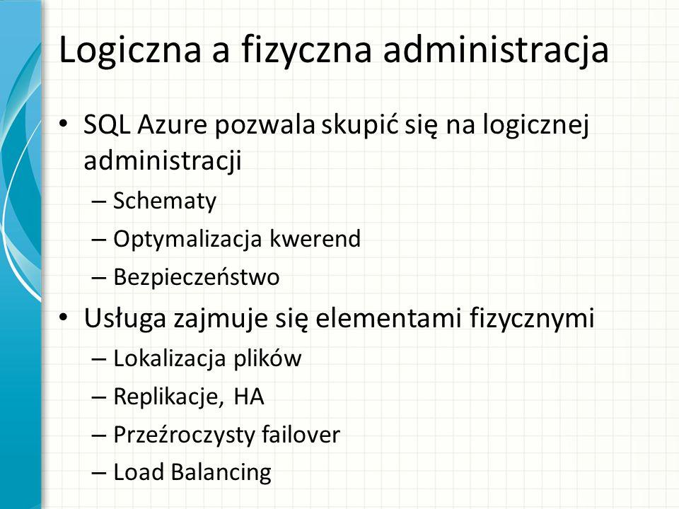 Logiczna a fizyczna administracja
