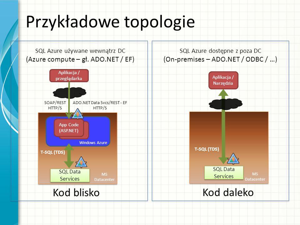 Przykładowe topologie