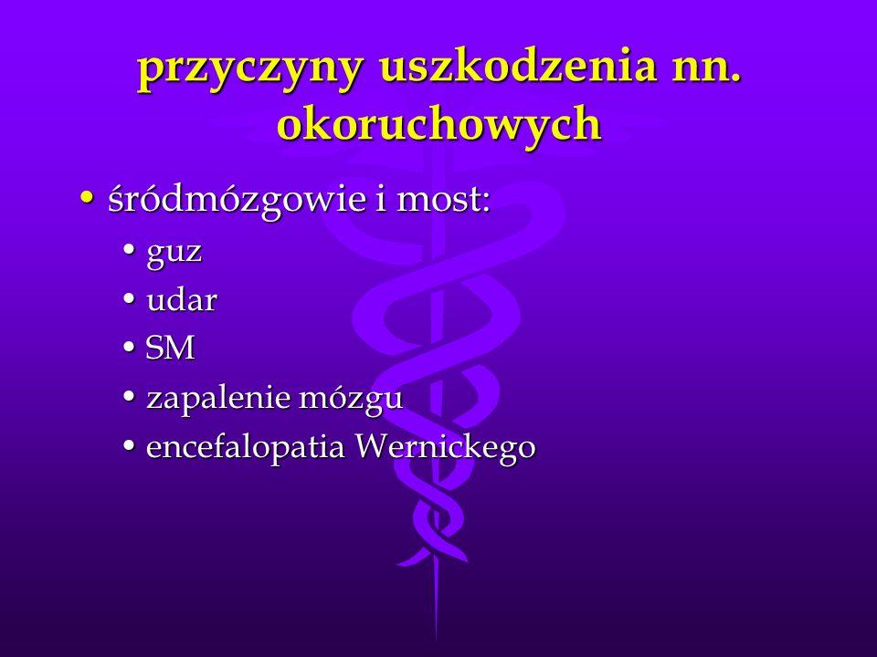 przyczyny uszkodzenia nn. okoruchowych