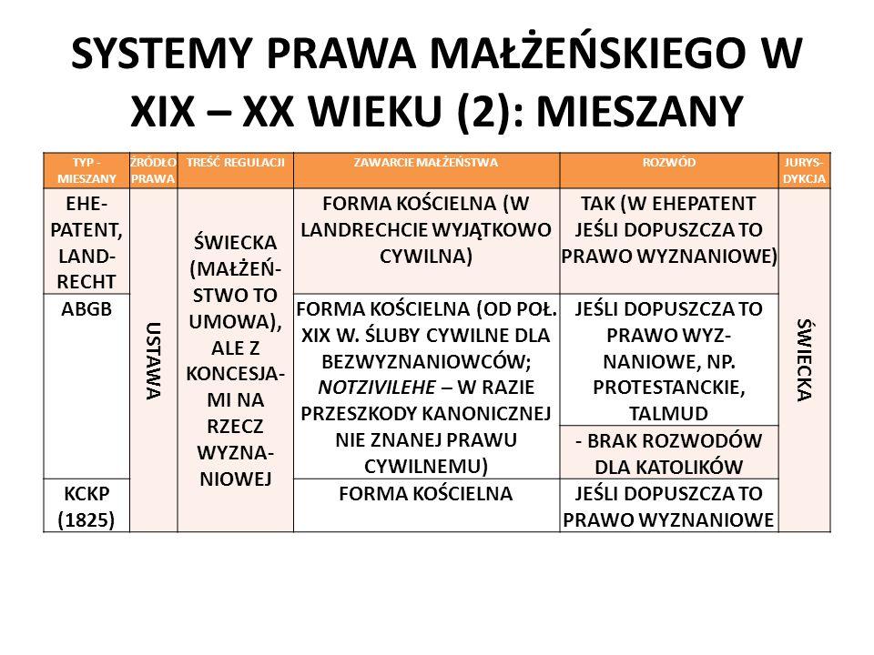 SYSTEMY PRAWA MAŁŻEŃSKIEGO W XIX – XX WIEKU (2): MIESZANY