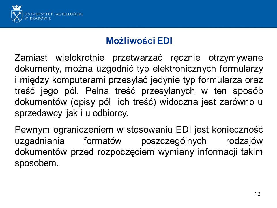 Możliwości EDI
