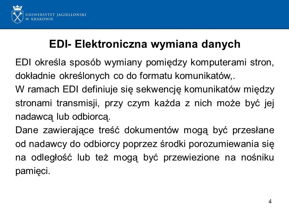EDI- Elektroniczna wymiana danych