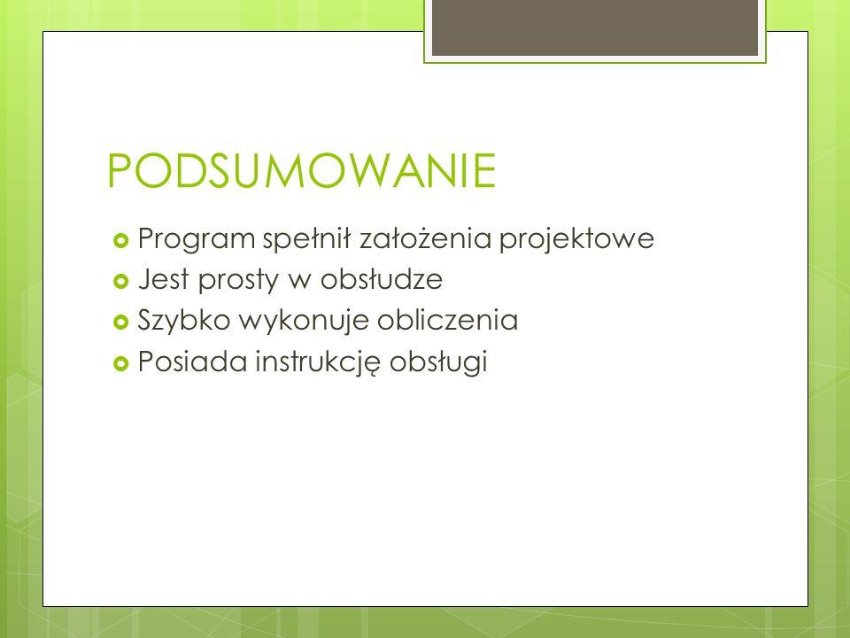 PODSUMOWANIE Program spełnił założenia projektowe