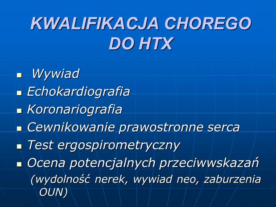 KWALIFIKACJA CHOREGO DO HTX