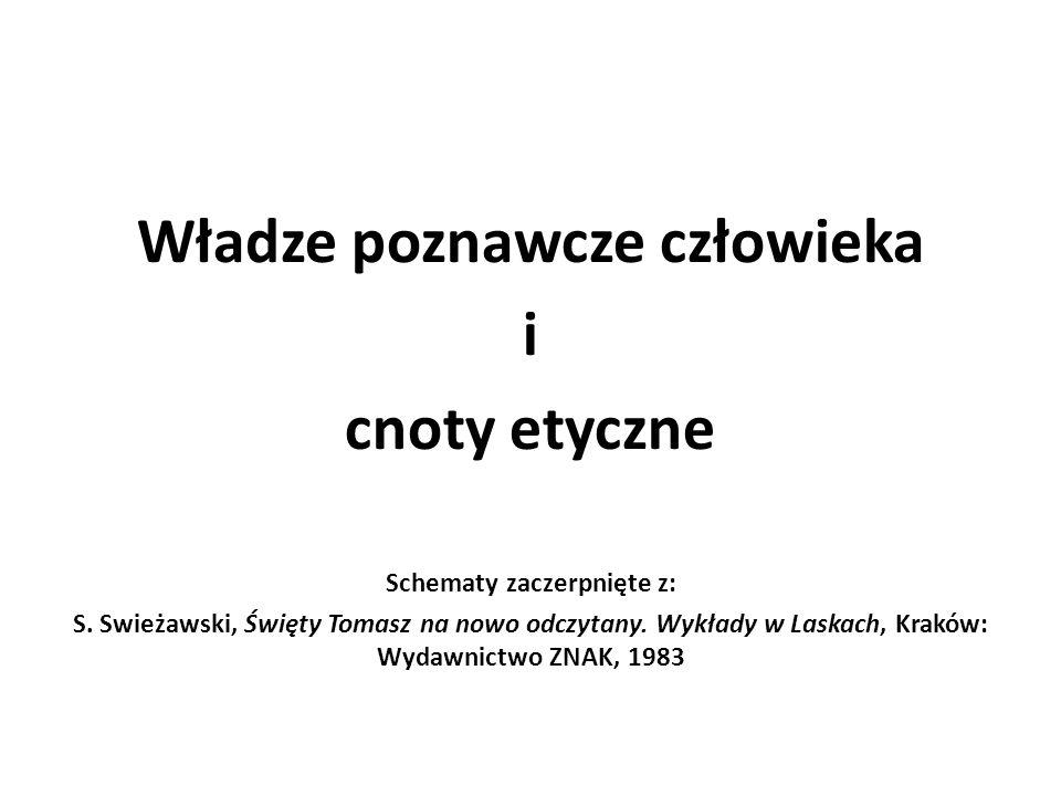 Władze poznawcze człowieka Schematy zaczerpnięte z: