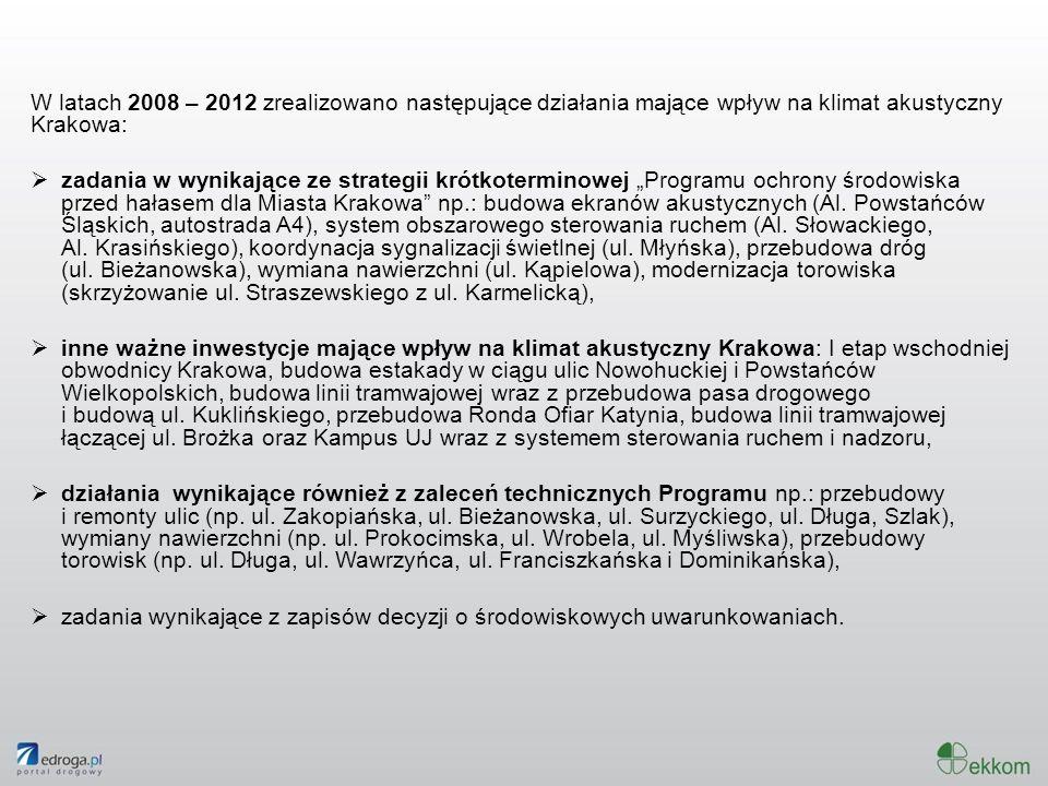 W latach 2008 – 2012 zrealizowano następujące działania mające wpływ na klimat akustyczny Krakowa: