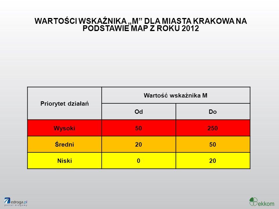 """WARTOŚCI WSKAŹNIKA """"M DLA MIASTA KRAKOWA NA PODSTAWIE MAP Z ROKU 2012"""