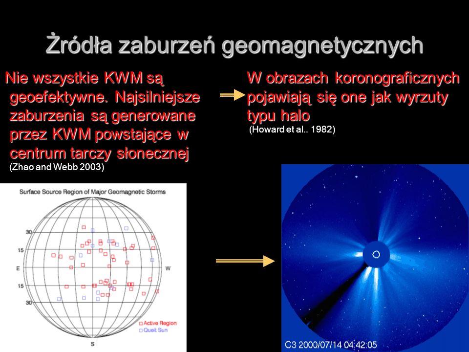 Żródła zaburzeń geomagnetycznych