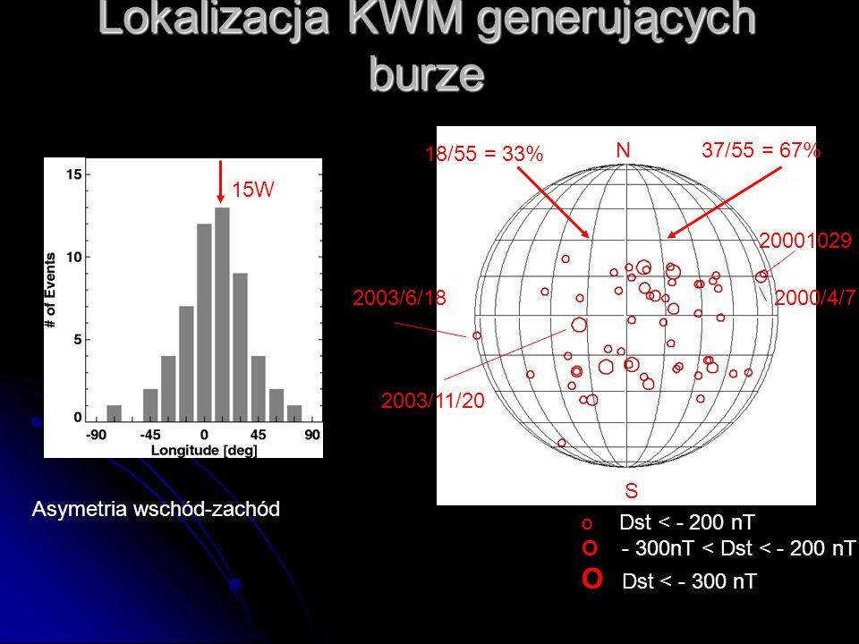 Lokalizacja KWM generujących burze