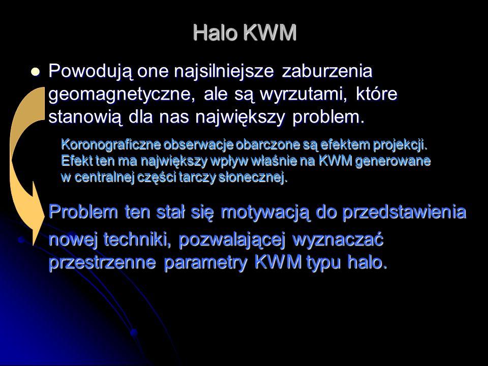 Halo KWM Powodują one najsilniejsze zaburzenia geomagnetyczne, ale są wyrzutami, które stanowią dla nas największy problem.