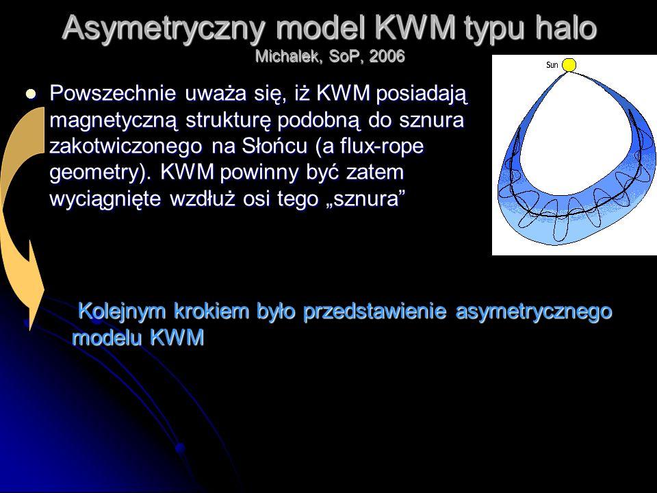 Asymetryczny model KWM typu halo Michalek, SoP, 2006