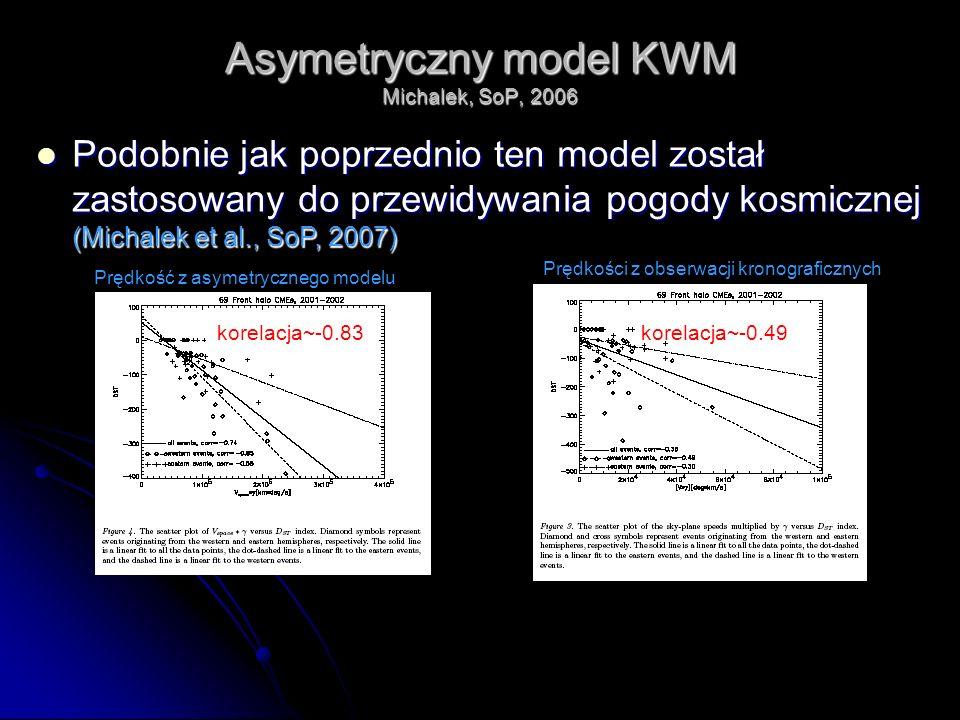 Asymetryczny model KWM Michalek, SoP, 2006