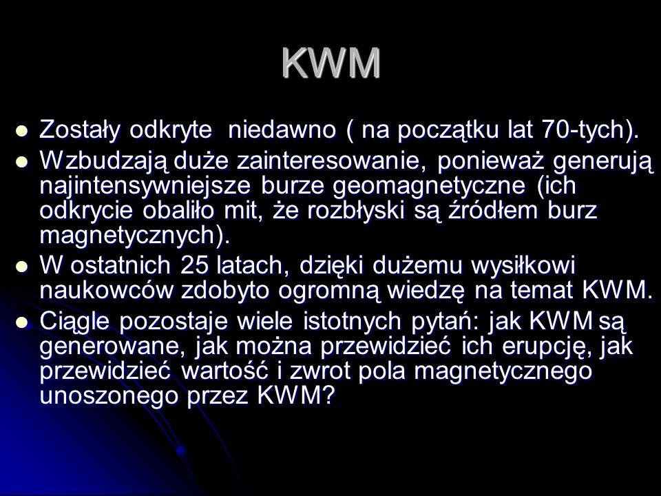 KWM Zostały odkryte niedawno ( na początku lat 70-tych).