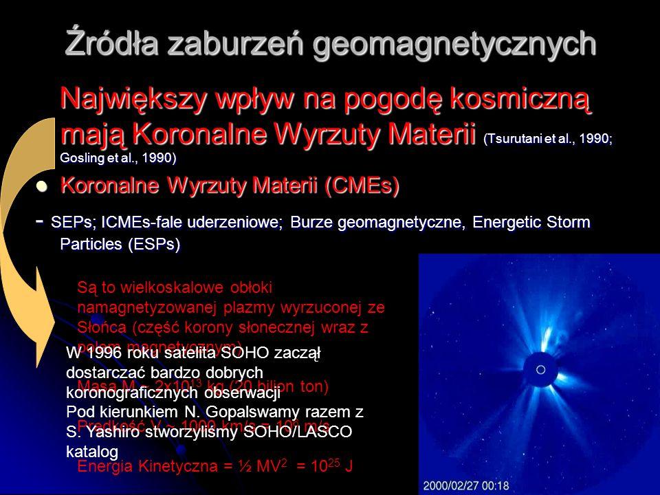 Źródła zaburzeń geomagnetycznych