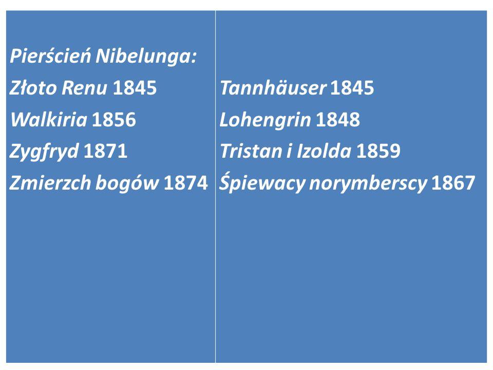 Pierścień Nibelunga: Złoto Renu 1845. Walkiria 1856. Zygfryd 1871. Zmierzch bogów 1874. Tannhäuser 1845.