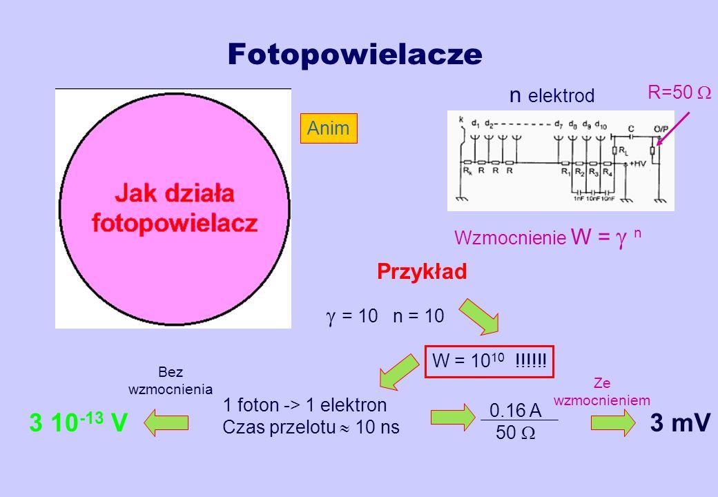 Fotopowielacze 3 10-13 V 3 mV n elektrod Przykład = 10 n = 10 R=50 