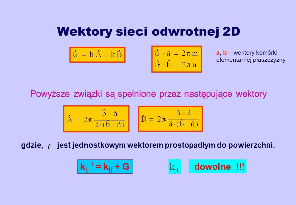 Wektory sieci odwrotnej 2D