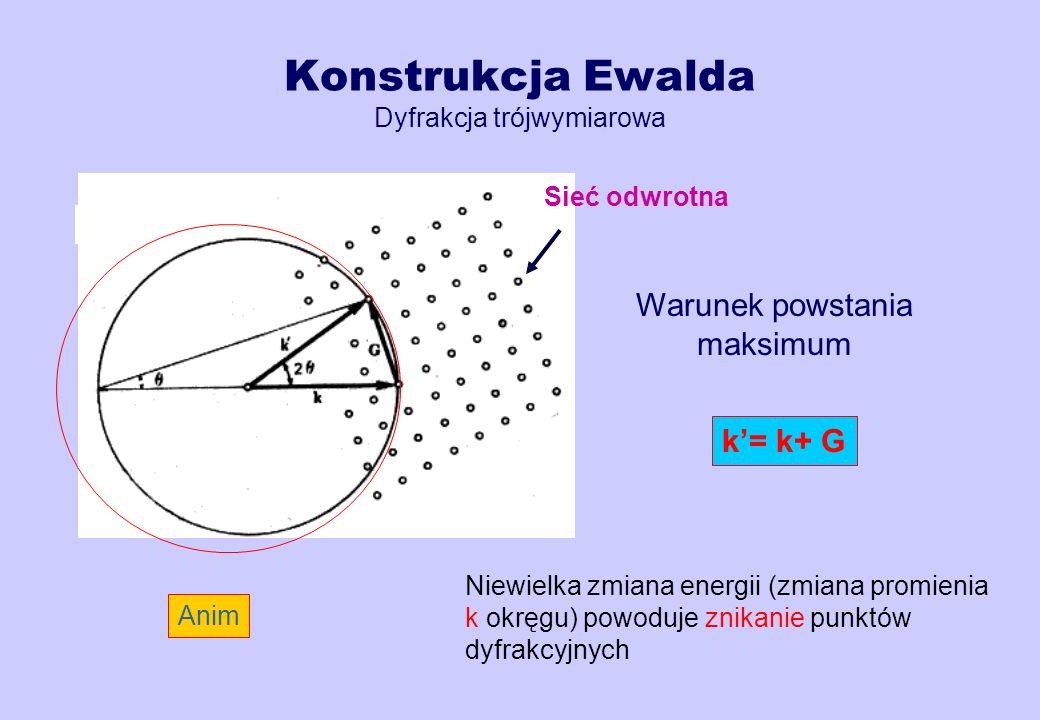 Konstrukcja Ewalda Dyfrakcja trójwymiarowa