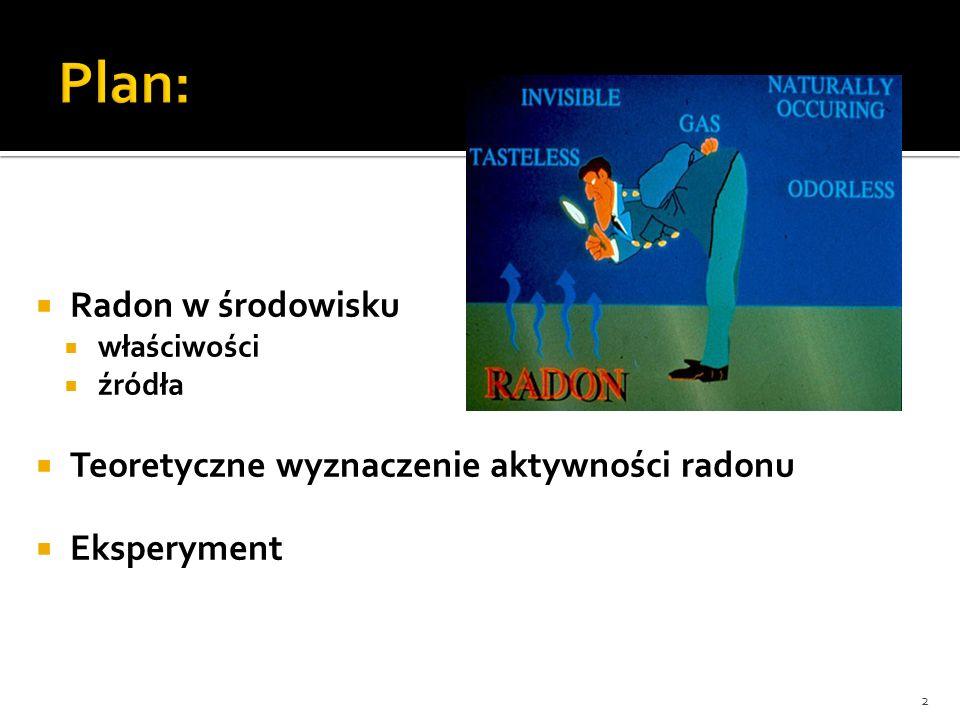 Plan: Radon w środowisku Teoretyczne wyznaczenie aktywności radonu