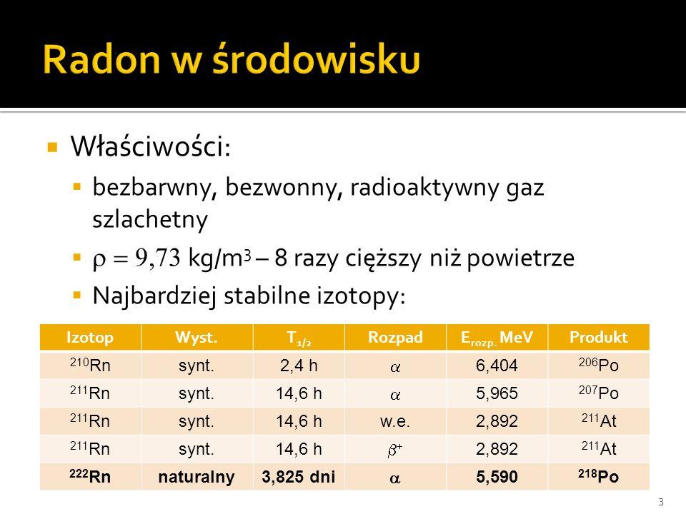 Radon w środowisku Właściwości: