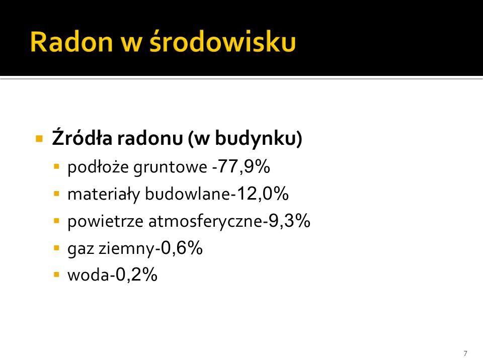 Radon w środowisku Źródła radonu (w budynku) podłoże gruntowe -77,9%