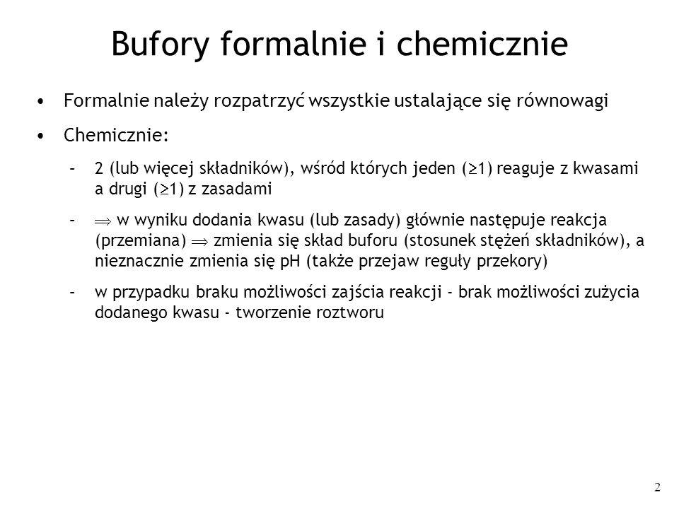Bufory formalnie i chemicznie